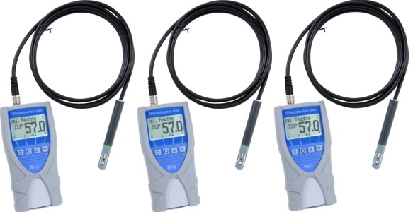 Water activity meter analyzer